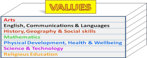 15-03-25-going-beyond-core-values-image